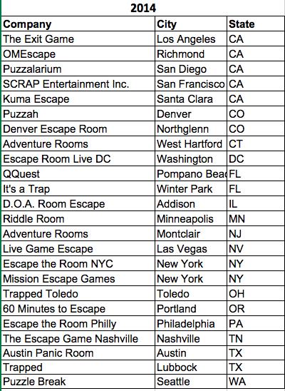 Data Methodology List 2014